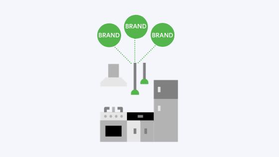 Multi-brand dark kitchen business model
