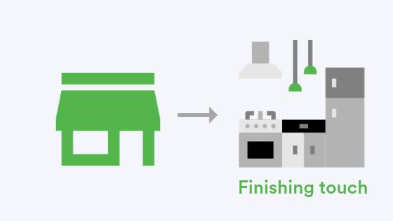 Outsorced dark kitchen business model